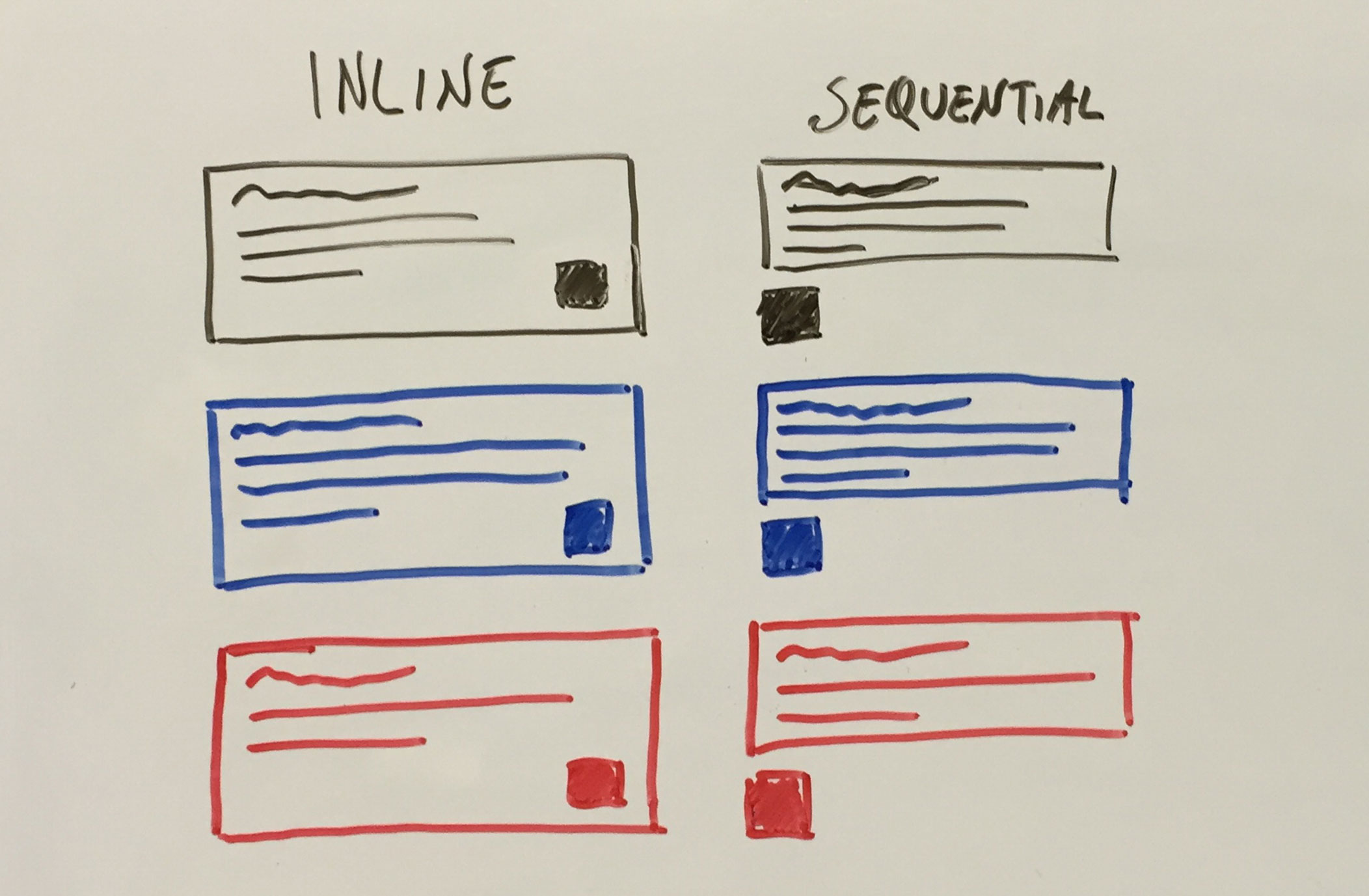 diagrams showing inline actions in listview items as separate items sequentially ordered in place