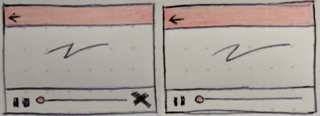 sketch showing two sets of video player controls. left: with dismiss button, right: no dismiss button