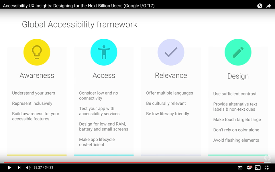 """youtube slide screenshot. awareness, access, relevance and design"""