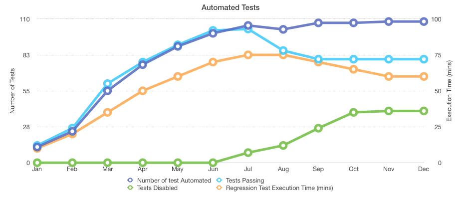 Automated_test_suite