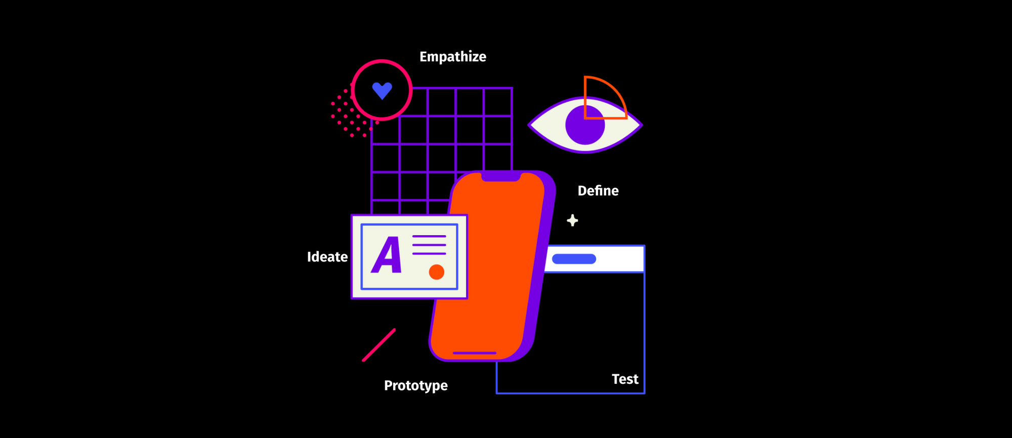 Define before Diving: Product Strategy