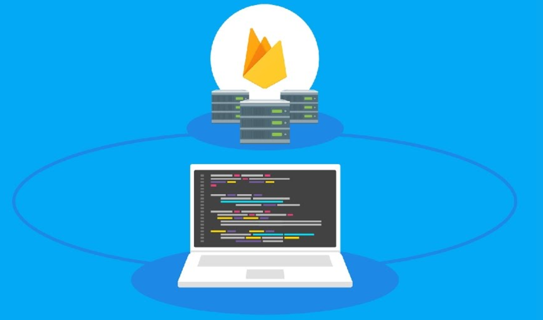 Getting started with Cloud Functions for Firebase